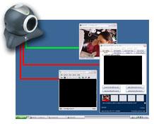 Werken op verschillende webcamplatforms met splitcam